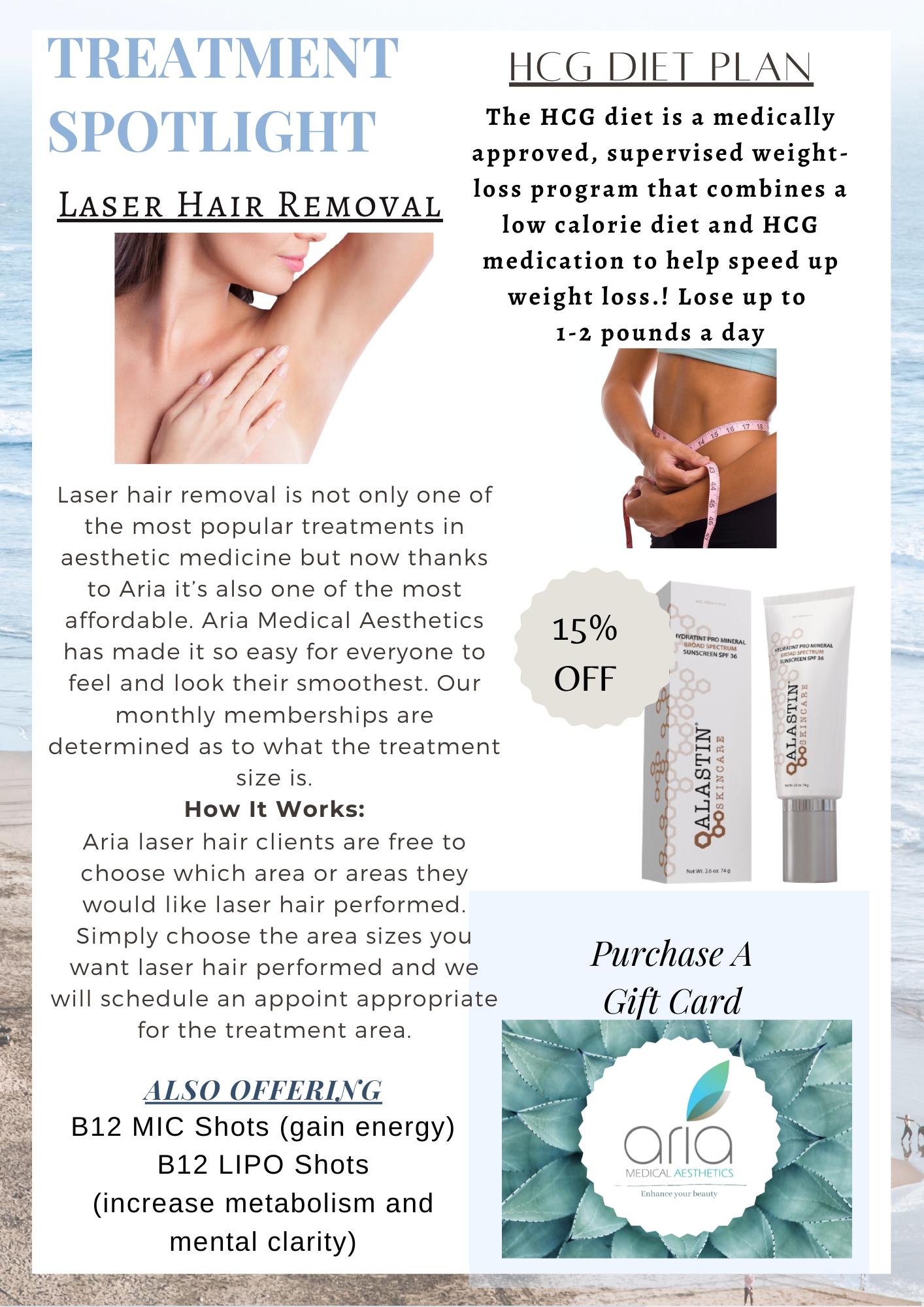 Laser Hair Removal Treatment Spotlight